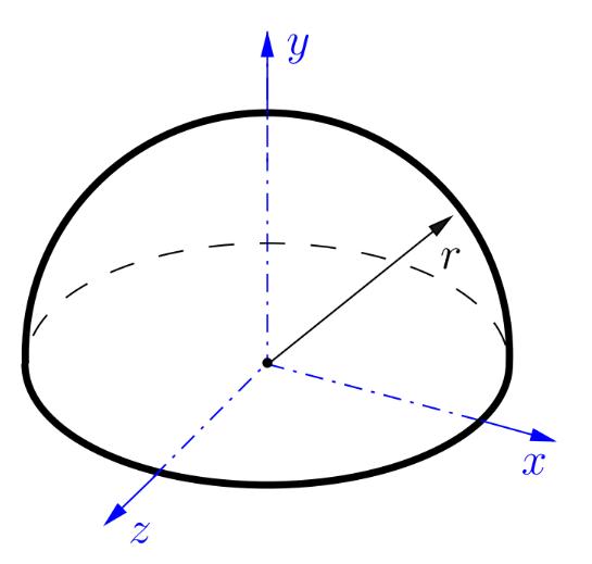 Halbkugel mit Zentrum im Ursprung eines Koordinatensystems.
