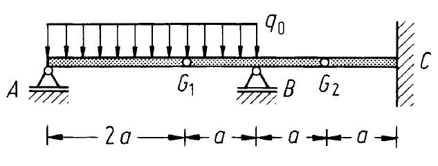 Gerberträger mit Wand-Aufhängung, doppelter Loslagerung, 2 Gelenken und Streckenlast
