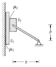 Klemmvorrichtung, bestehend aus einem Klotz und einer Stange