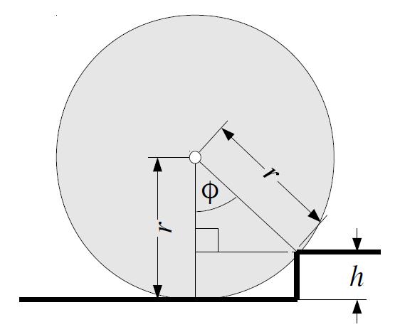 Geometrieskizze für eine eine Kugel an einer Kante bzw. Stufe