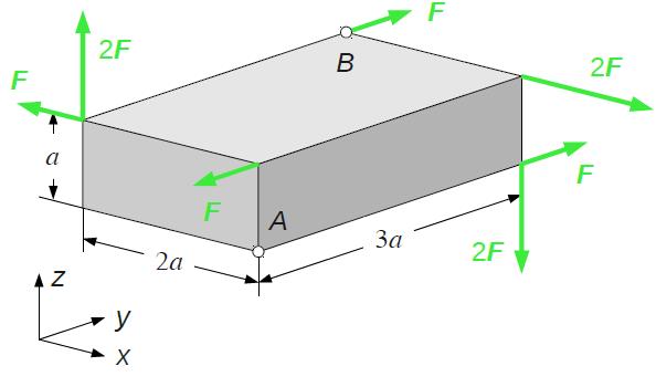 3D Quader mit 7 angreifenden Kräften
