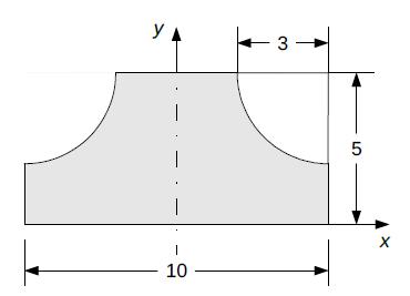 Fläche mit 2 symmetrischen oben liegenden Eckausbohrungen