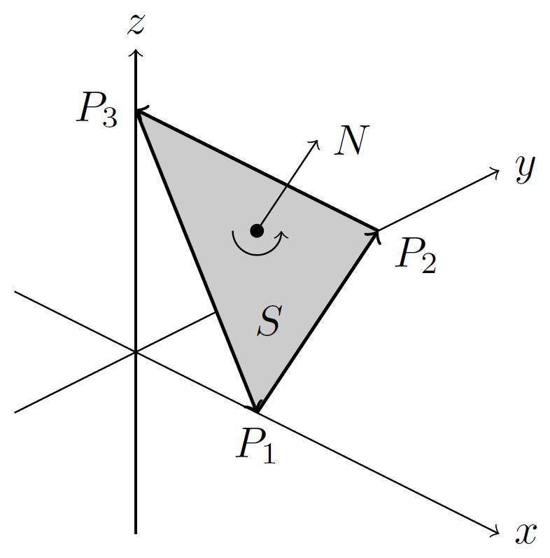 Dreieck mit angetragenem Koordinatensystem und Orientierung