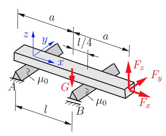Ein starrer Balken ist exzentrisch auf zwei Schienen aufgelegt und an einem Ende durch Kräfte belastet.
