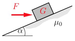 Ein Körper vom Gewicht G befindet sich auf einer rauen schiefen Ebene.