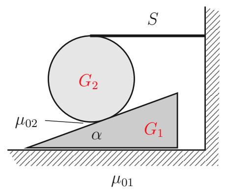 Ein Keil ruht auf einer horizontalen Ebene.