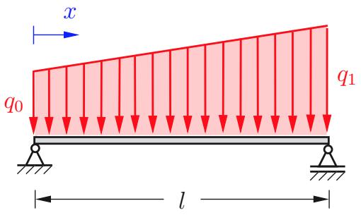 Ein beidseits gelenkig gelagerter Balken wird durch eine trapezförmige verteilte Last belastet.