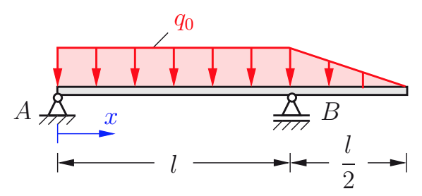Bestimme den M und Q Verlauf für den dargestellten Balken