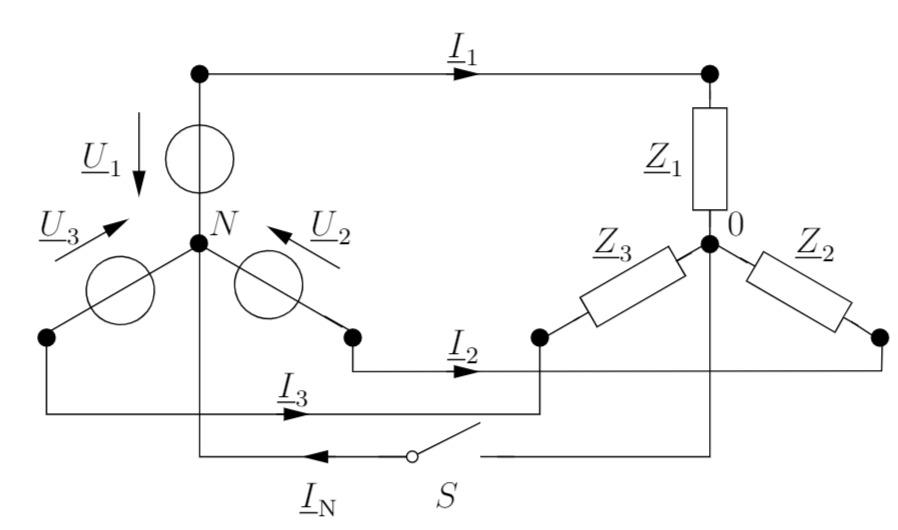Abbildung