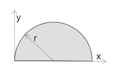 Halbkreisfläche mit dem Radius r
