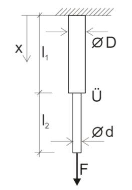 Gewichtsloser Stab aus zwei Stäben mit verschiedenen Kreisquerschnitten