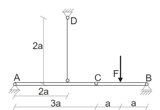 Starrer Gelenkträger mit der Einzelkraft F