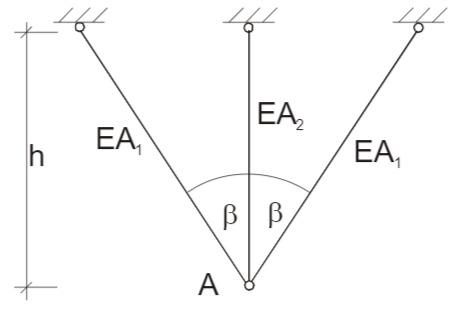 Symmetrisches Stabsystem