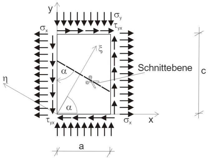 Rechteckige Scheibe mit Belastung; Schnittebene unter dem Winkel alpha