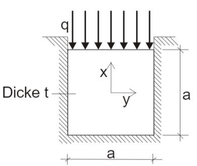 Quadratische, elastische Scheibe im Betonsockel