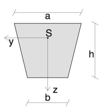 Zusammengesetzter, symmetrische Querschnitt