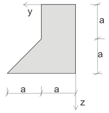 Zusammengesetzter, unsymmetrischer Querschnitt