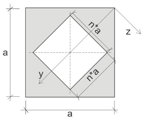 Querschnitt als Differenz zweier Quadrate
