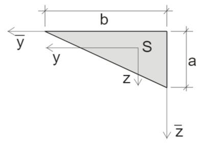 Dreieckiger Querschnitt