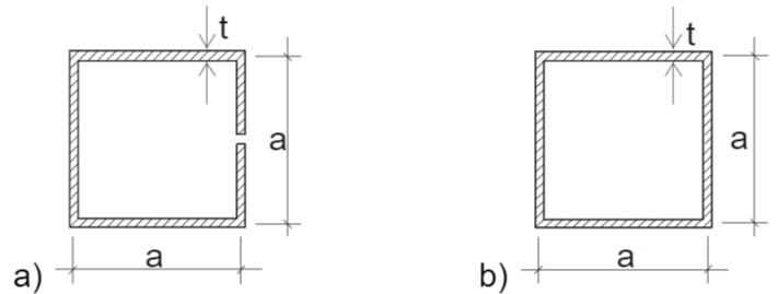 Quadratische Querschnitte a) geschlossener Querschnitt; b) offener Querschnitt