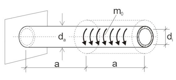 Einseitig fest eingespannte Hohlwelle mit aufgeschrumpftem Ring
