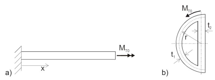 a) Dünnwandiger Träger der Länge I; b) Querschnitt mit seinen Abmessungen