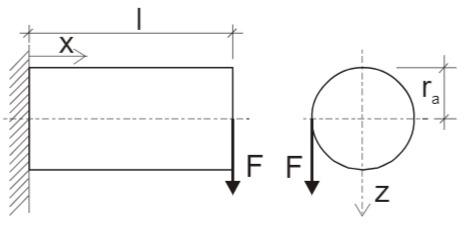 Kragträger mit kreisförmigen Vollquerschnitt