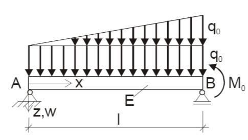 Balken mit einem Einzelmoment M(0) und einer kontinuierlichen Last q(x)