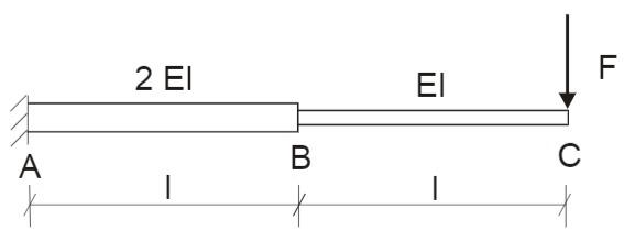 Kragbalken mit Einzellast F