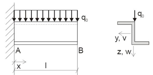 Kragträger mit Gleichstreckenlast q(0)
