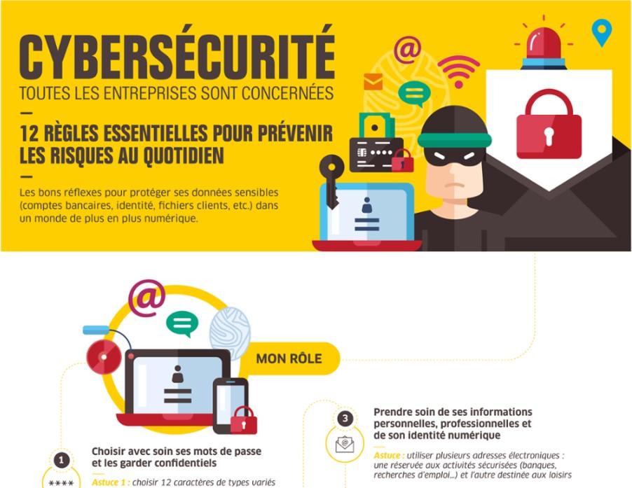 Cybersécurité : toutes les entreprises sont concernées