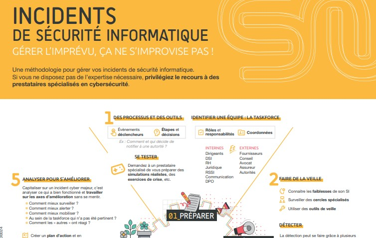 La gestion des incidents de sécurité informatique