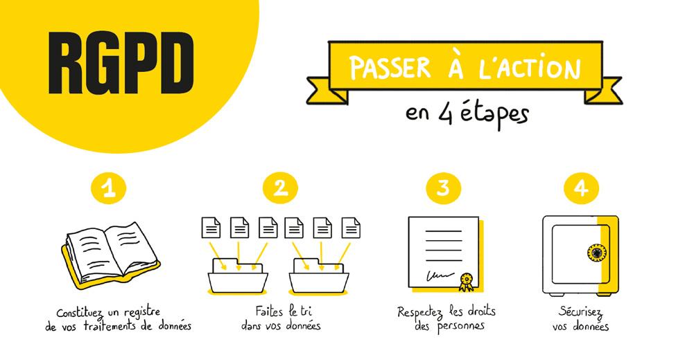 Guide RGPD pour les TPE/PME de la CNIL