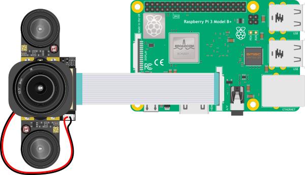 Схема подключения камеры к малине