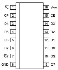 Распиновка SN74HC165N