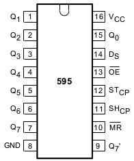 Распиновка SN74HC595N