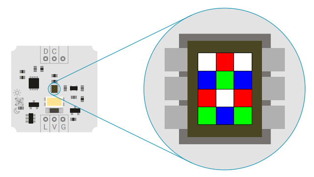 Микросхема TCS34725