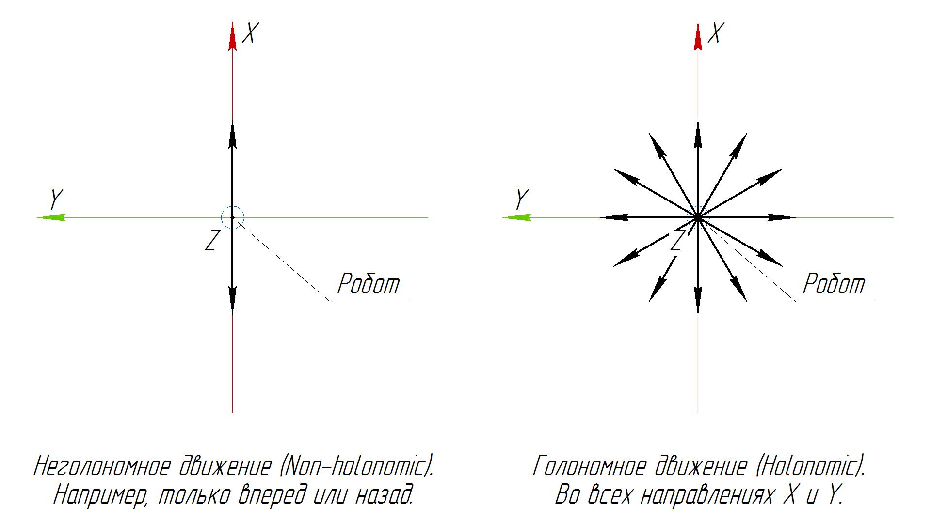 part_1_ru_robot_drive_0_scheme_1.png