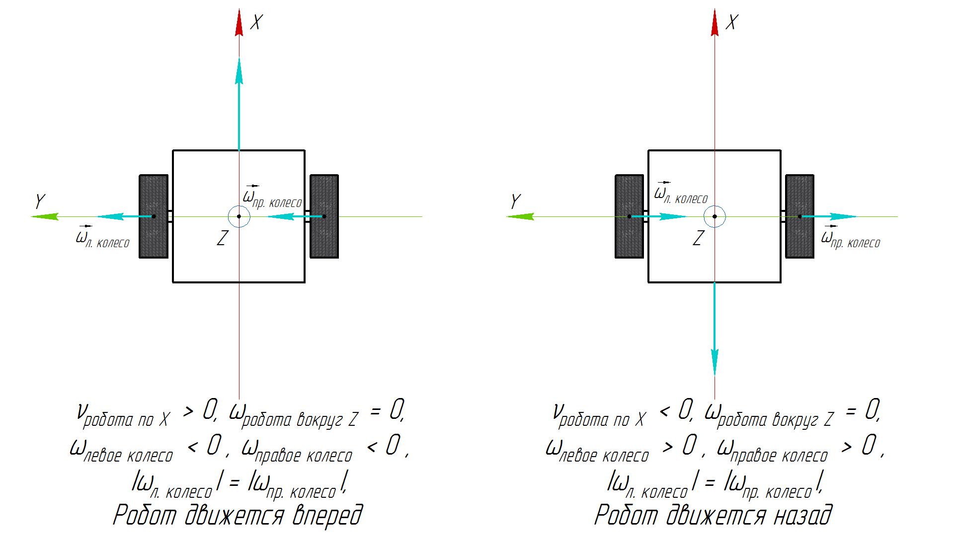 part_1_ru_robot_drive_1_scheme_1.png