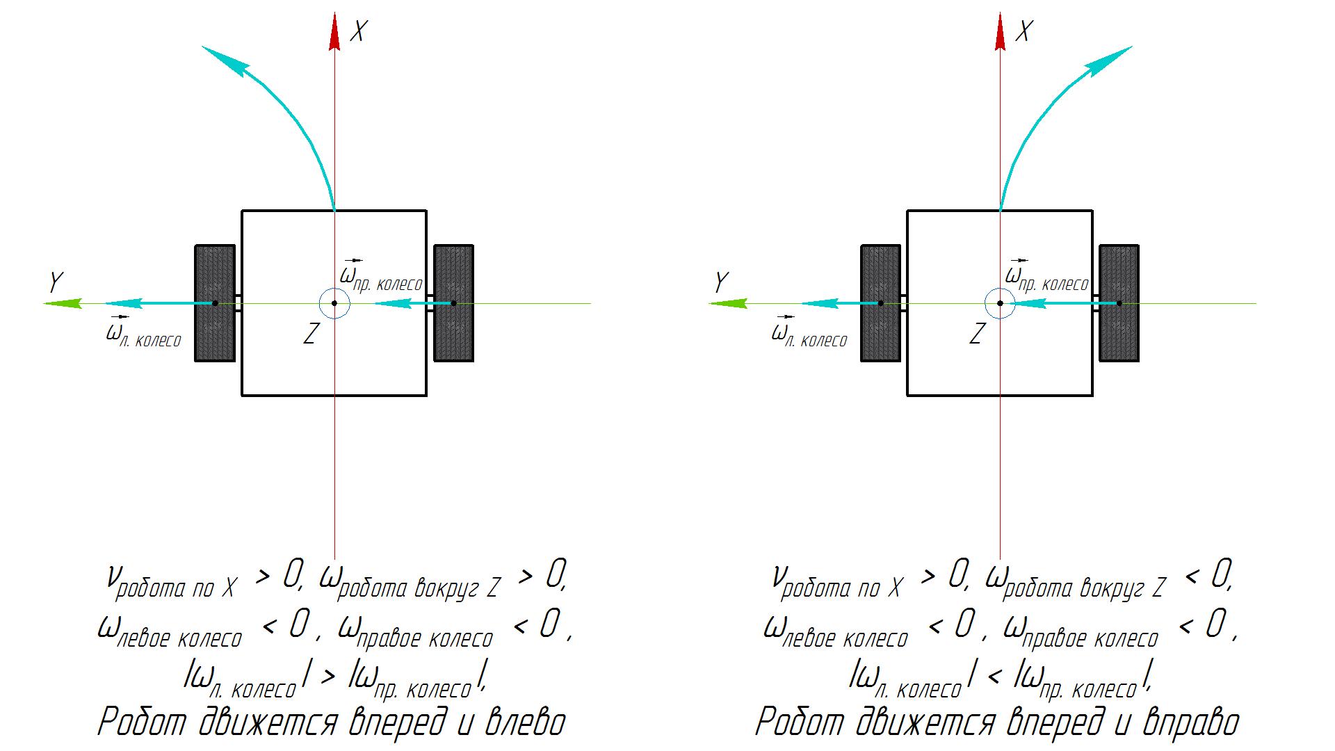 part_1_ru_robot_drive_1_scheme_2.png