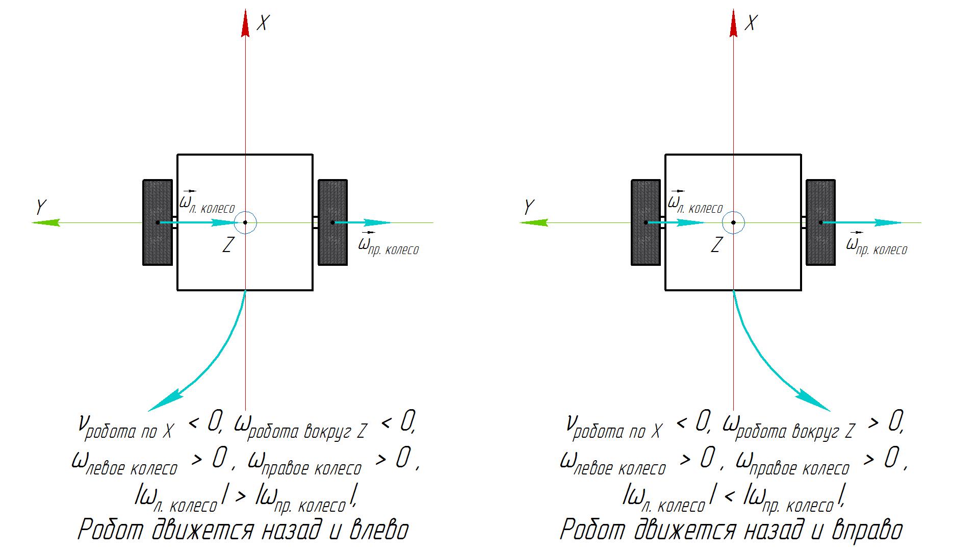 part_1_ru_robot_drive_1_scheme_3.png