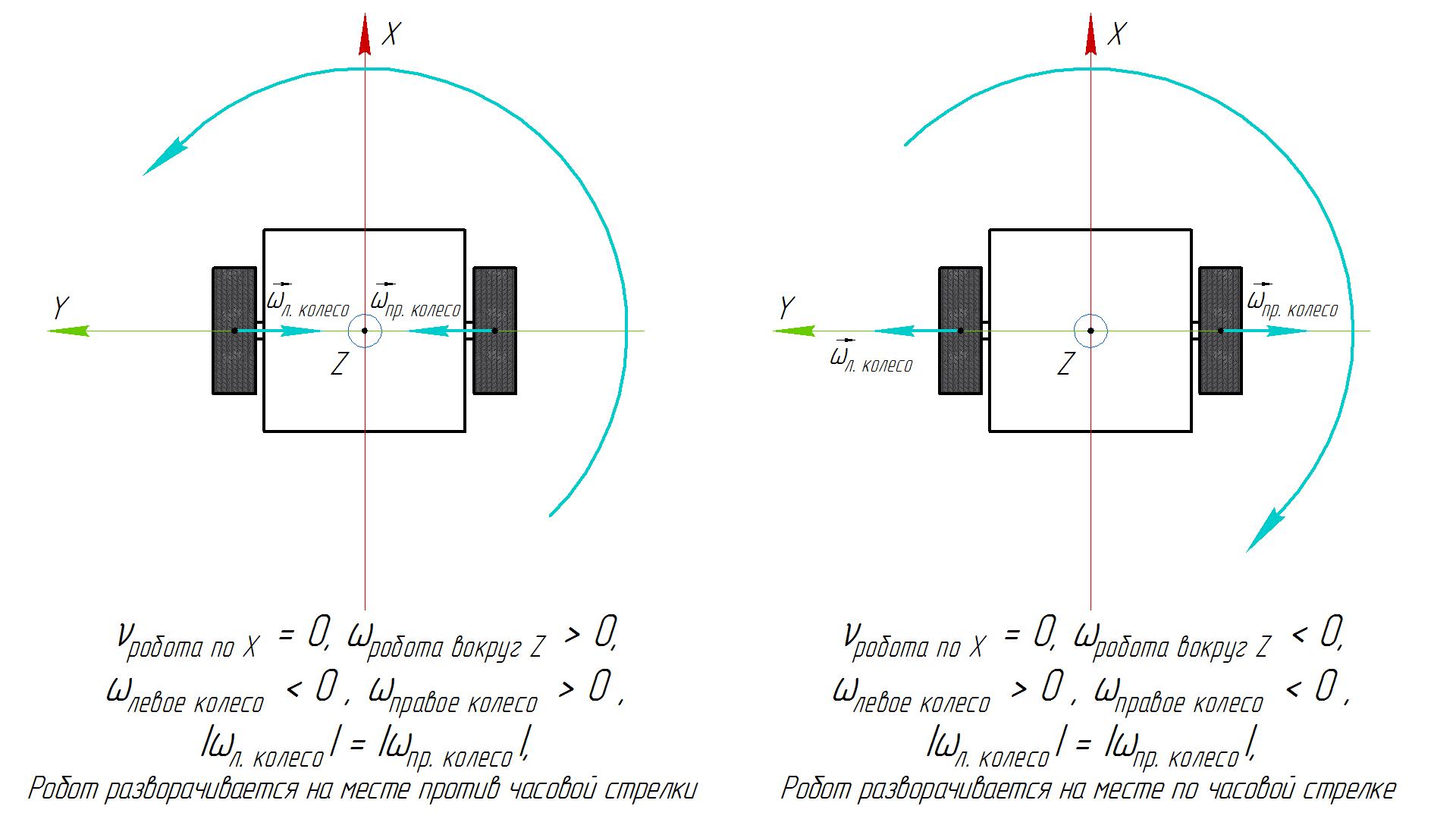 part_1_ru_robot_drive_1_scheme_4.png