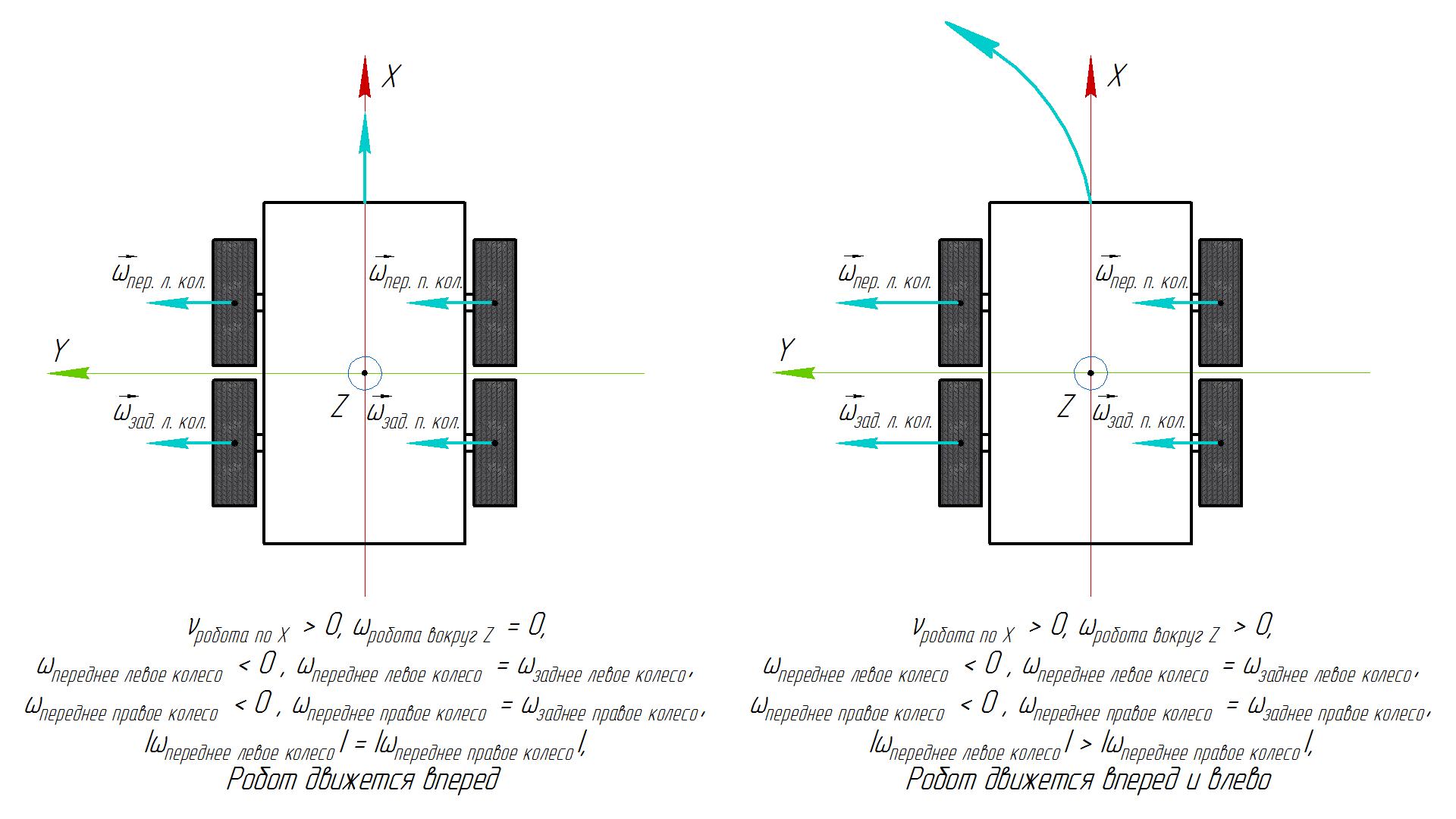 part_1_ru_robot_drive_2_scheme_1.png