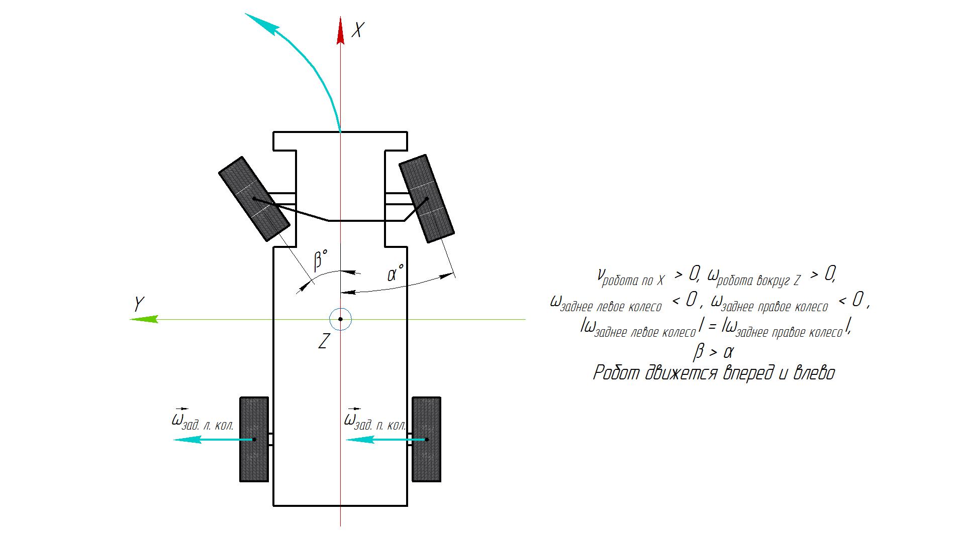 part_1_ru_robot_drive_4_scheme_1.png