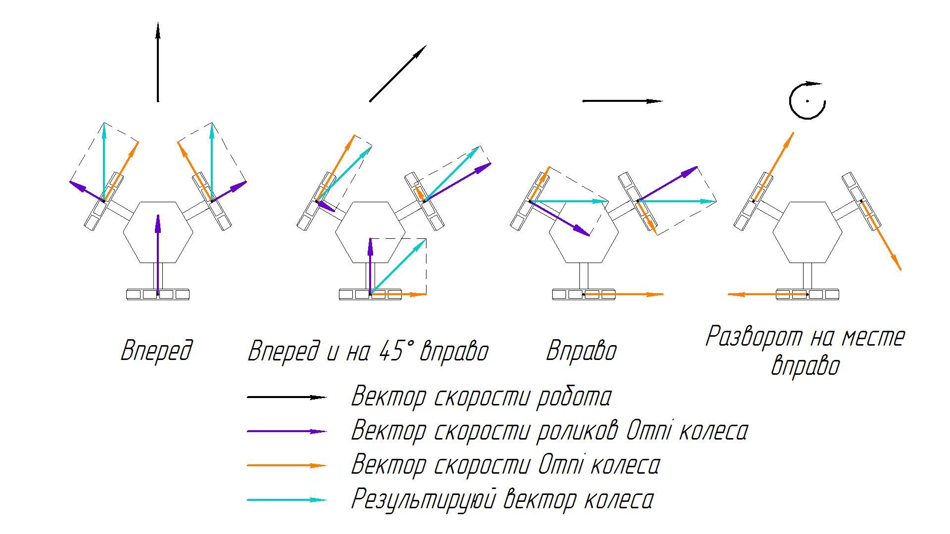 part_1_ru_robot_drive_5_scheme_1.png