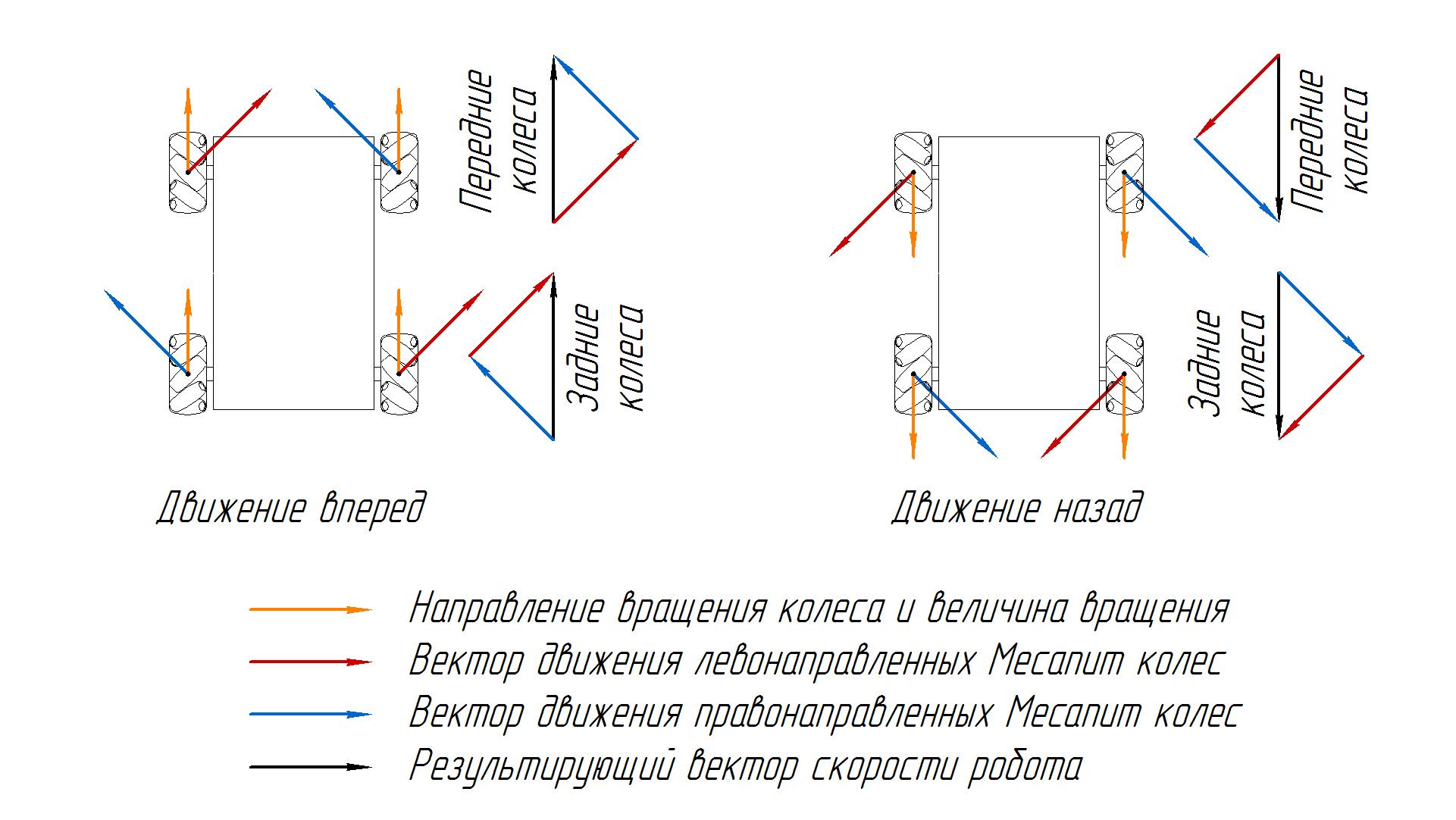 part_1_ru_robot_drive_6_scheme_1.png