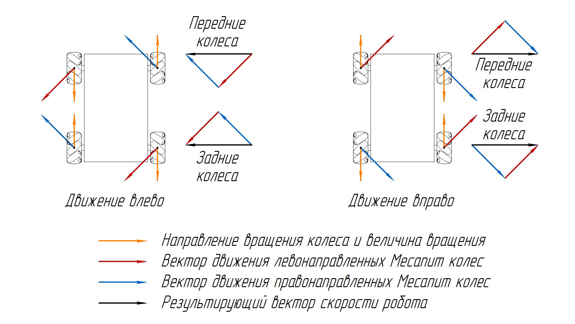 part_1_ru_robot_drive_6_scheme_2.png