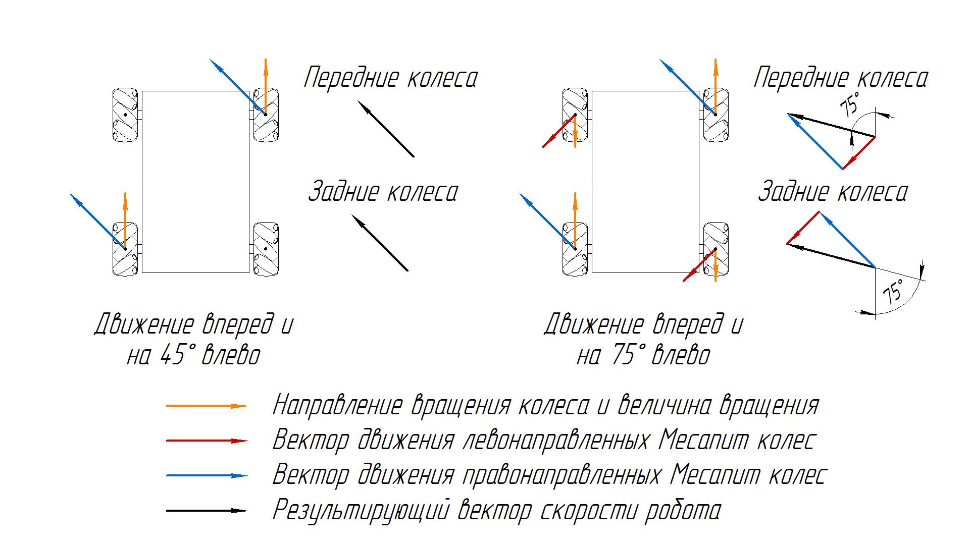 part_1_ru_robot_drive_6_scheme_3.png
