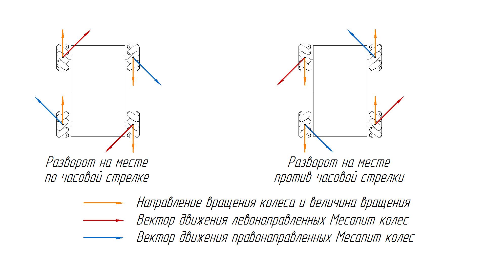 part_1_ru_robot_drive_6_scheme_4.png