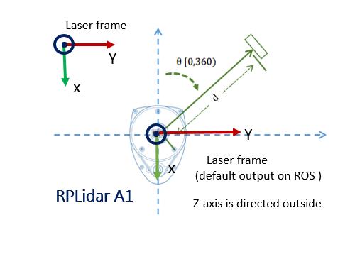 part_11_schemes_lidar_1.png